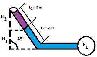 teorema stevin 2