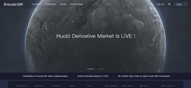Huobi Derivative Market