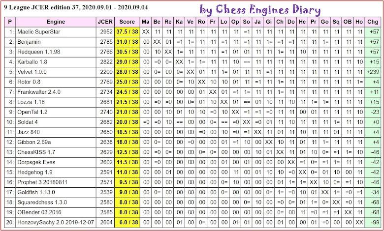 JCER Tournament 2020 - Page 11 2020.09.01.9LeagueJCER.ed.37