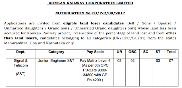 Konkan Railway Junior Engineer Recruitment 2017 – 2018 JE S&T