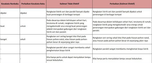 Kunci Jawaban Kelas 6 Tema 3 Subtema 3 Pembelajaran 3