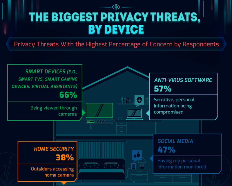 Tech can make your life safer and easier, but is it worth the risk to your privacy