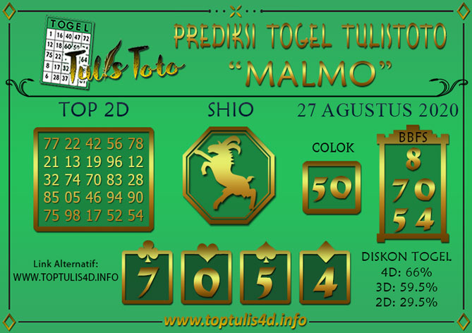 Prediksi Togel MALMO TULISTOTO 27 AGUSTUS 2020