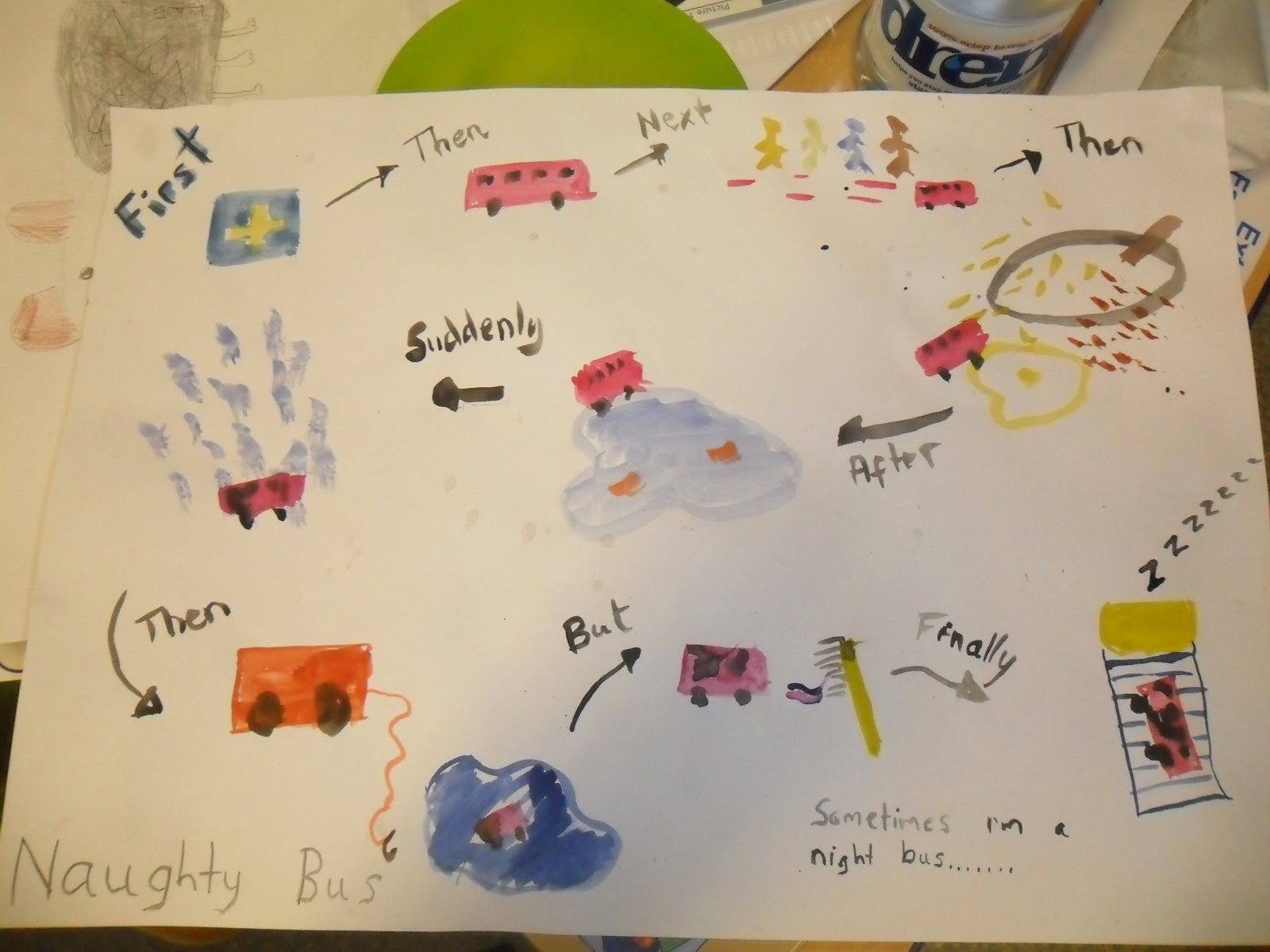Begbrook Primary School Year 1 Naughty Bus Story Maps