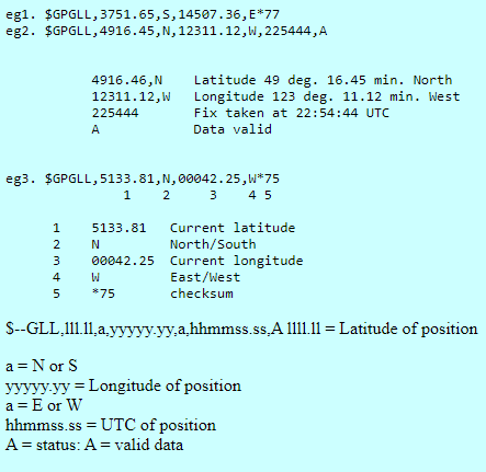 GPS Format- GPGLL-TechnoElectronics