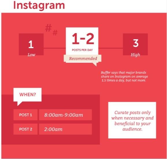 Jam posting terbaik di Instagram