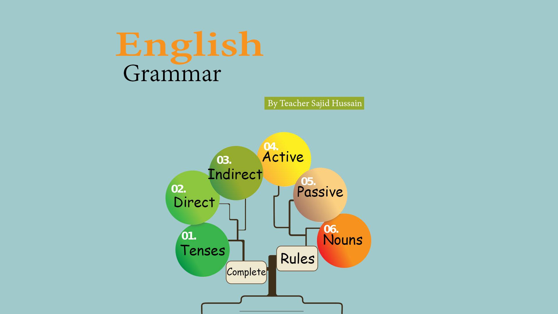basic english grammar in urdu image