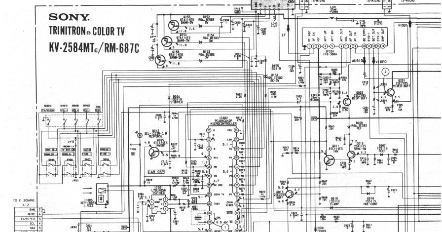 xcb2rtech: Sony KV2584MT Diagram