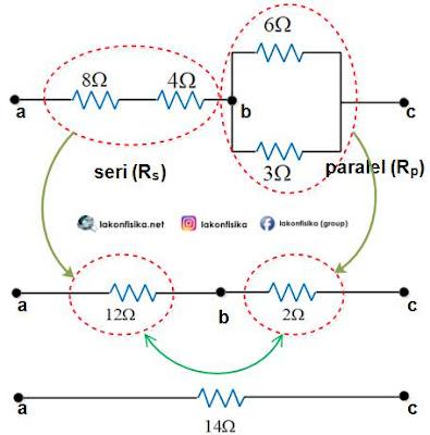 soal rangkaian seri paralel, soal rangkaian hambatan listrik, soal rangkaian resistor, soal rangkaian seri, soal rangkaian paralel, rumus rangkaian seri, rumus rangkaian paralel