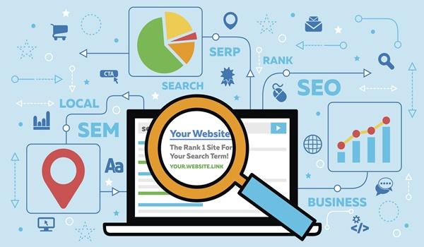 Nội dung website sẽ chính là yếu tố quan trọng nhất quyết định thứ hạng của website trên SERPs.