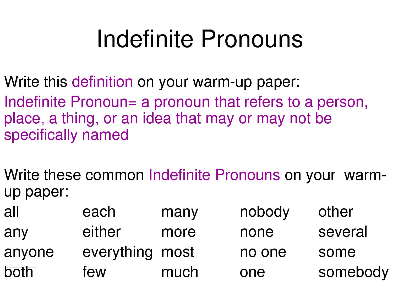 English Grammar The Pronoun