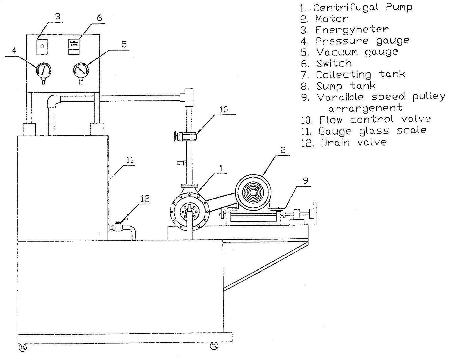 Bibin Chidambaranathan Centrifugal Pump Test Rig