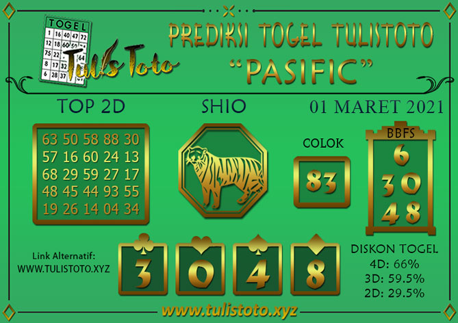 Prediksi Togel PASIFIC TULISTOTO 01 MARET 2021