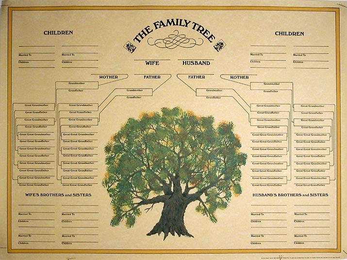 free family tree charts printable