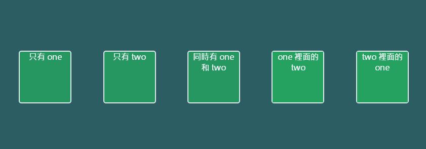 [技術分享] CSS中的多重選擇器(Multiple Selectors)包含空白或逗號 ~ PJCHENder 那些沒告訴你的小細節