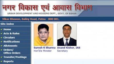 Nagar Vikas And Aawas Department Recruitment 2021