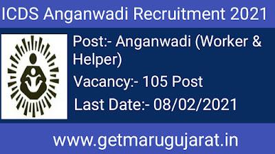 ICDS Anganwadi Worker & Helper Recruitment