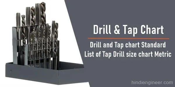 tap drill chart metric and standard, tap drill size chart for standard threads, tapping list, drill and tap chart standard, tap drill size formula, drill & tap size chart in mm, metric drill and tap chart, drill and tap chart standard,