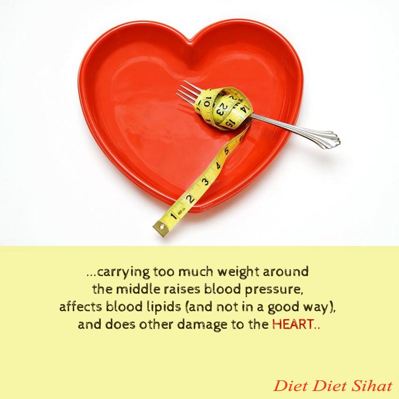 suplemen jantung shaklee