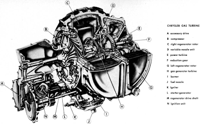 supercarworld destruction of the 1963 chrysler turbine cars. Black Bedroom Furniture Sets. Home Design Ideas