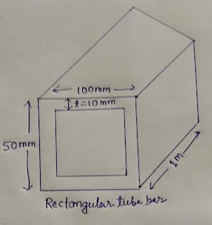 Calculate weight of rectangular Steel Tube per metre