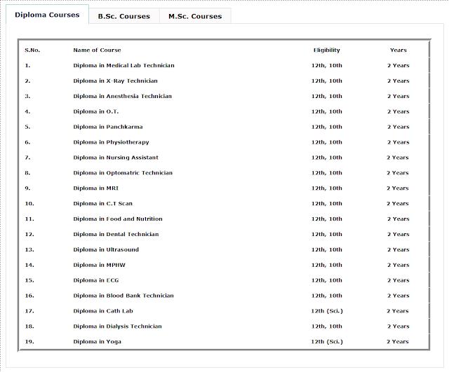 Courses We Offer at Om Sai Para Medical Institute