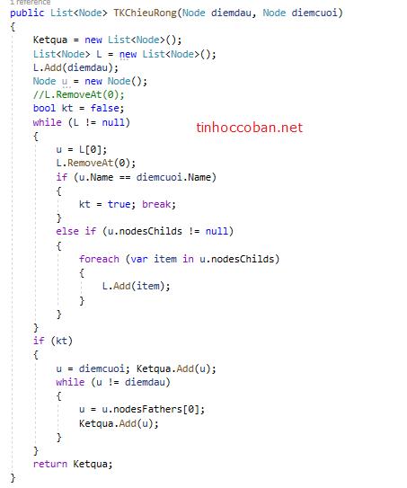 Thuật toán tìm kiếm theo chiều rộng - tinhoccoban.net