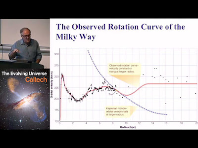 Learn about astronomy and rotation curves with free courses from Coursera.org