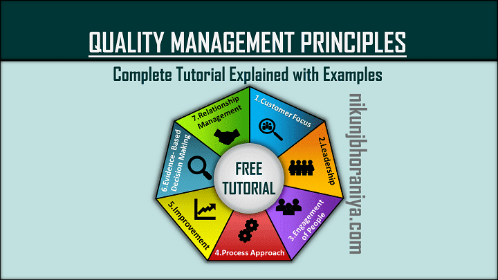 Quality Management Principles ISO 9001