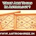 Astrology Horoscope : Important Yogas : Read Your Own Horoscope or Kundli