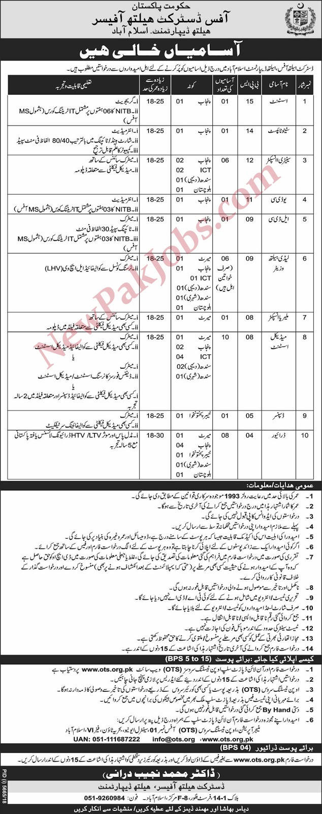 Office District Health Office Islamabad OTS Jobs 02 June 2019