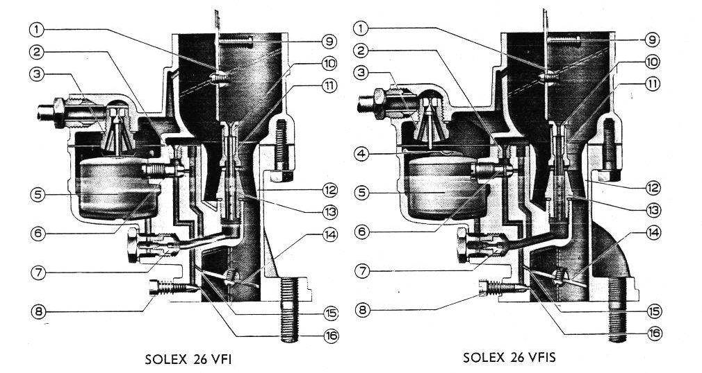 OPASGARAGE: CARBURADORES SOLEX/BROSOL