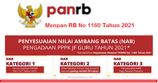 Terbit Menpan RB No 1160 Tahun 2021, Nilai Passing Grade PPPK Guru