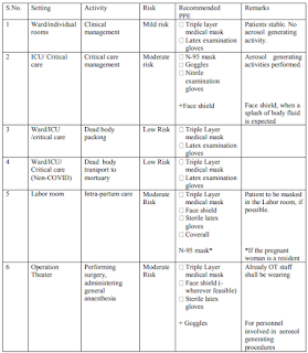 PPE-Guideline-3