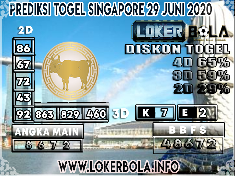 PREDIKSI TOGEL SINGAPORE LOKERBOLA LOKER4D2 29 JUNI 2020