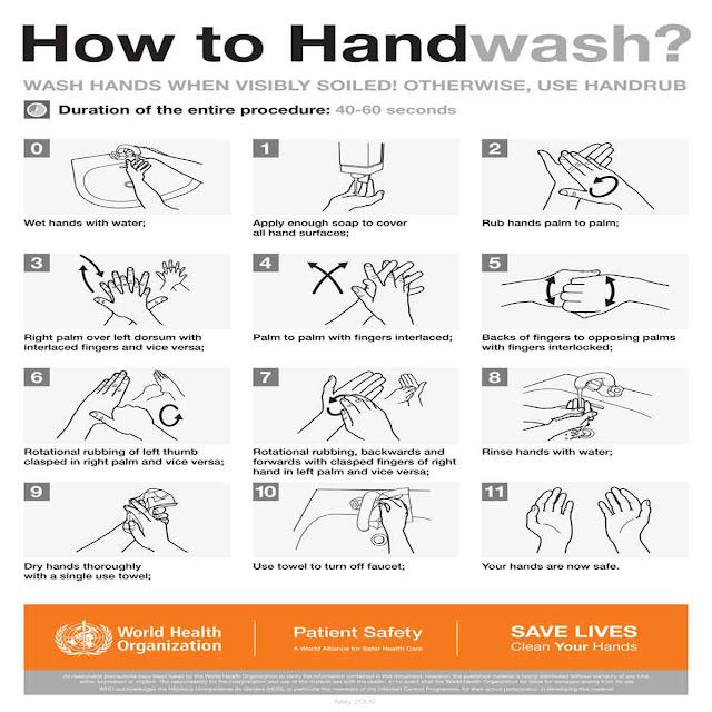 Poster Mencuci Tangan oleh WHO