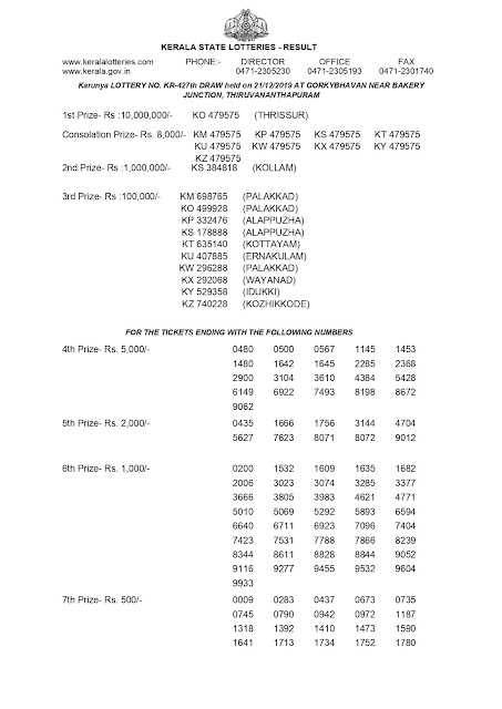 Kerala lottery official result KARUNYA KR-427 dated 2019.12.21 PART- 1