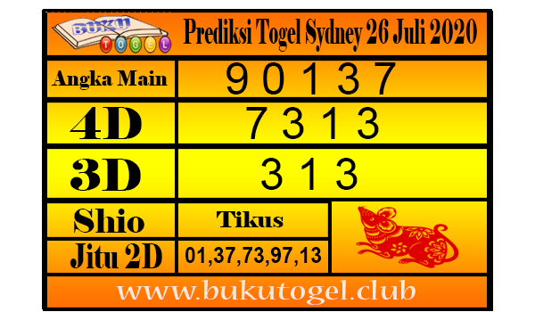 Prediksi Togel Sydney 26 Juli 2020