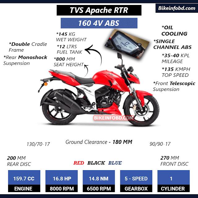 TVS Apache RTR 160 4V ABS Price in BD