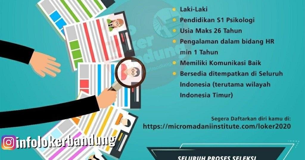 Lowongan Kerja HR Recruitment Micromadani Institute ...