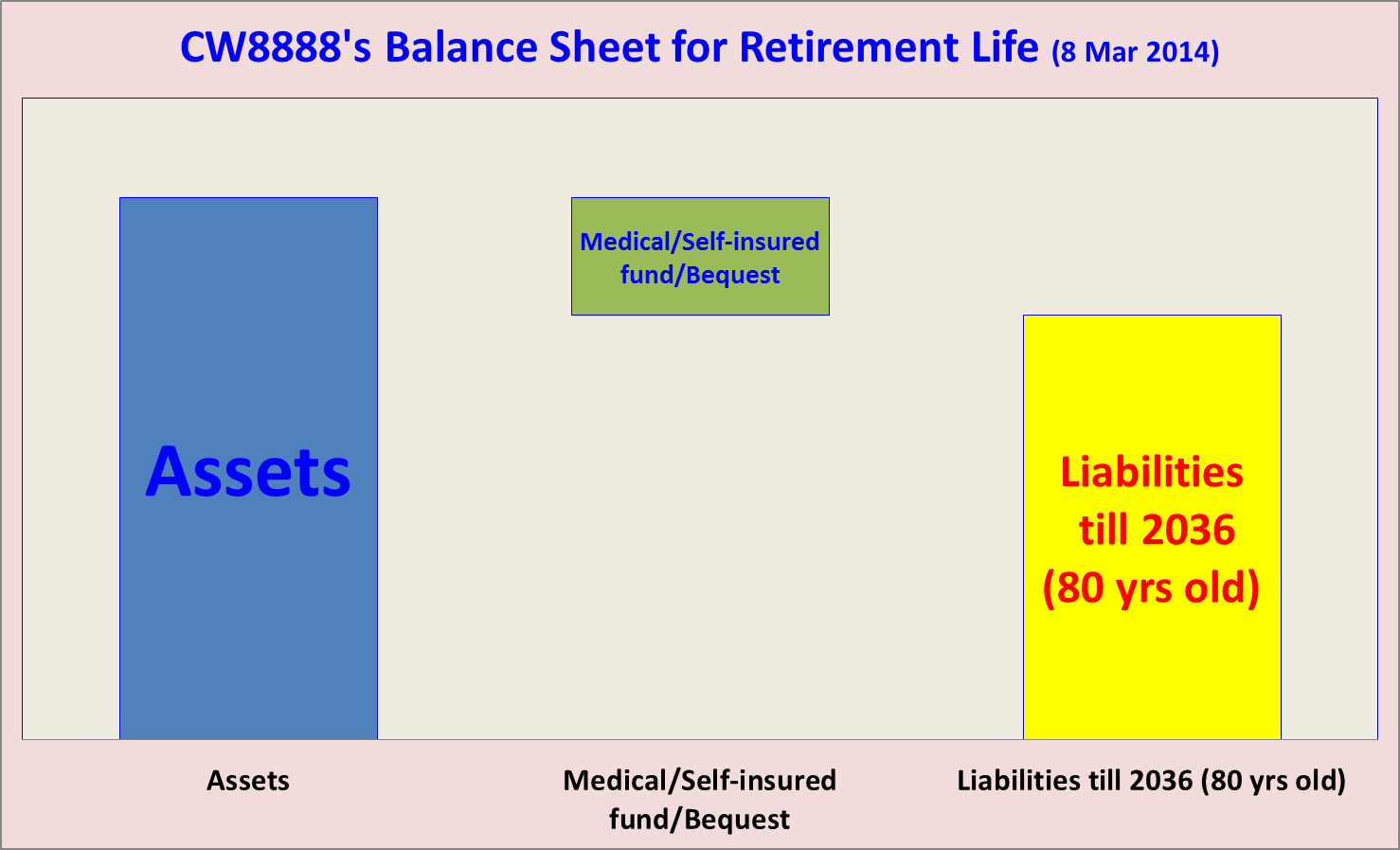 Create Wealth Through Long Term Investing And Short Term Trading It S Safe To Invest Entire