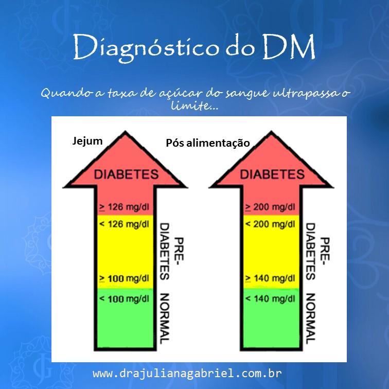 novembro azul diabetes insípida