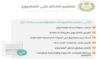 أعلن الدكتور طارق شوقي وزير التربية والتعليم والتعليم الفني، في رسالة مصورة اليوم، عن جدول المشروعات البحثية للطلاب