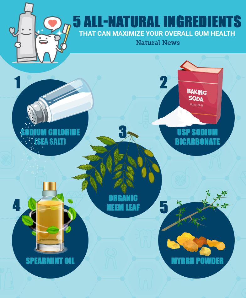 Você está se envenenando com creme dental comercial?