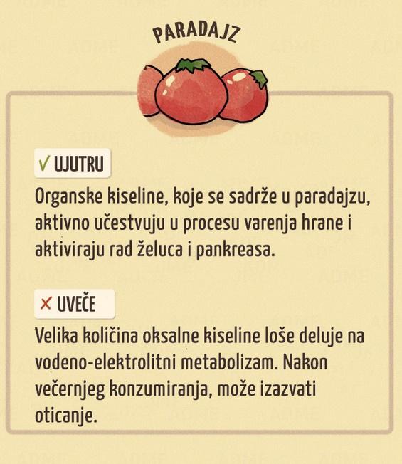 Konzumiranje paradajza