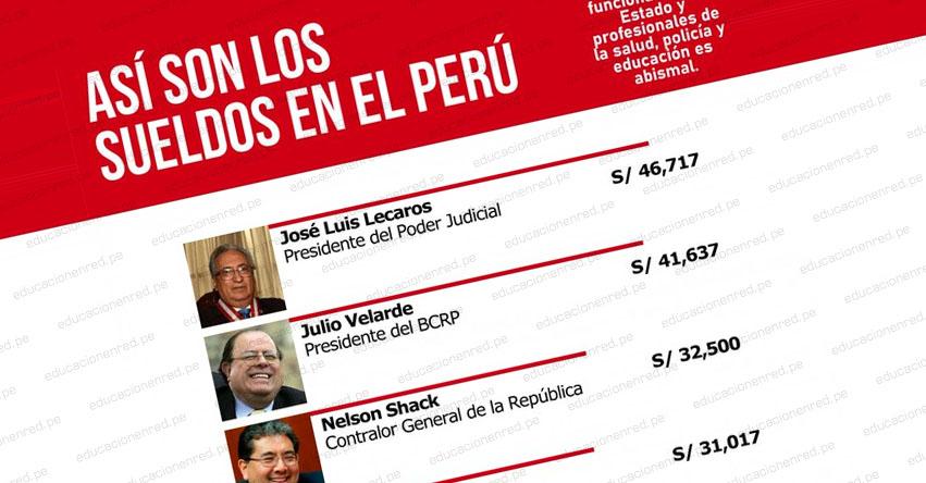 Conoce los jugosos sueldos de los altos funcionarios públicos del Perú