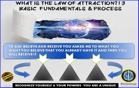 what is the law of attraction,what is the law of attraction mean,what is the law of attraction and manifestation,law of attraction is a lie,the law of attraction movie,how to apply the law of attraction,what are the 3 laws of attraction?,understanding the law of attraction,how to use the law of attraction,is the law of attraction real,money and the law of attraction,THREE STEP PROCESS OF THE LAW OF ATTRACTION
