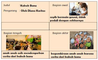 tabel cerita Kakek Banu www.simplenews.me