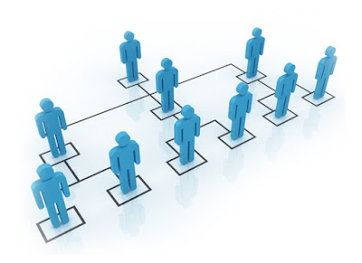 Điều kiện và thủ tục thành lập công ty bán hàng đa cấp ?