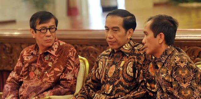 Lolosnya Djoko Tjandra Dan Harun Masiku Sudah Cukup Bagi Jokowi Pecat Yasonna Laoly